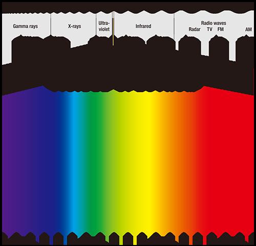 633nmの可視光線を照射させるコラーゲンマシン